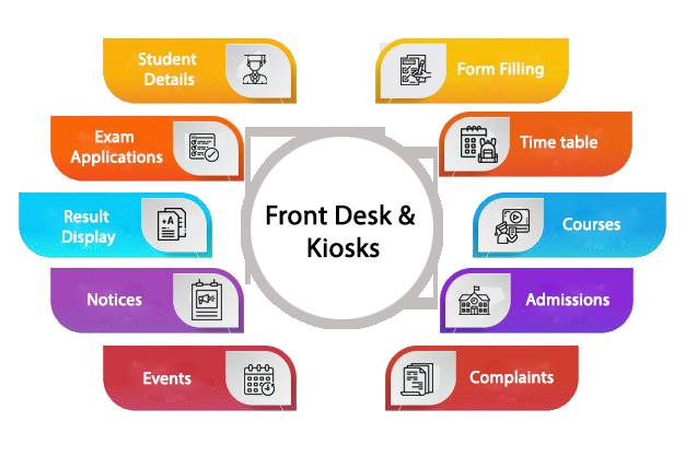 Front Desk & Kiosks